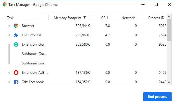Chrome's hidden Task Manager