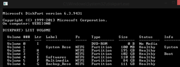 Hide Drives with CMD